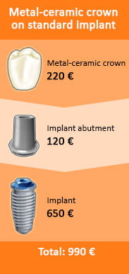 Metal-ceramic crown on standard implant